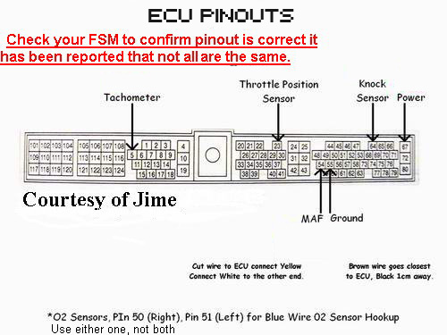 ECUa s vafc ii install on 1995 99 maxima vqpower com safc 2 wiring diagram at bakdesigns.co