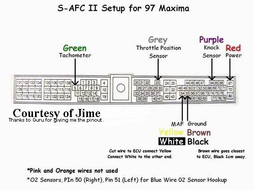 safc2 s vafc ii install on 1995 99 maxima vqpower com apexi vafc wiring diagram at fashall.co